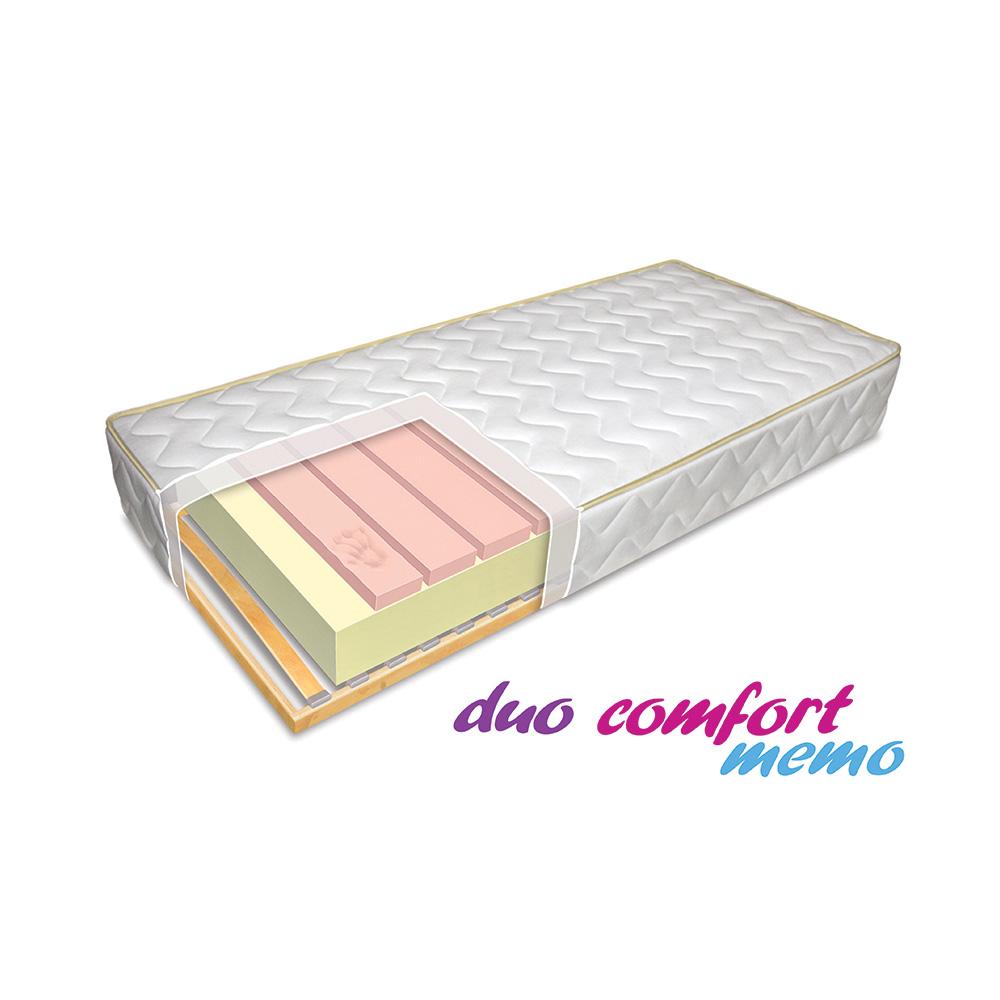 Στρώμα με ανατομικό τελάρο, DUO COMFORT MEMO, από 82/190, με Memory Foam, Genomax