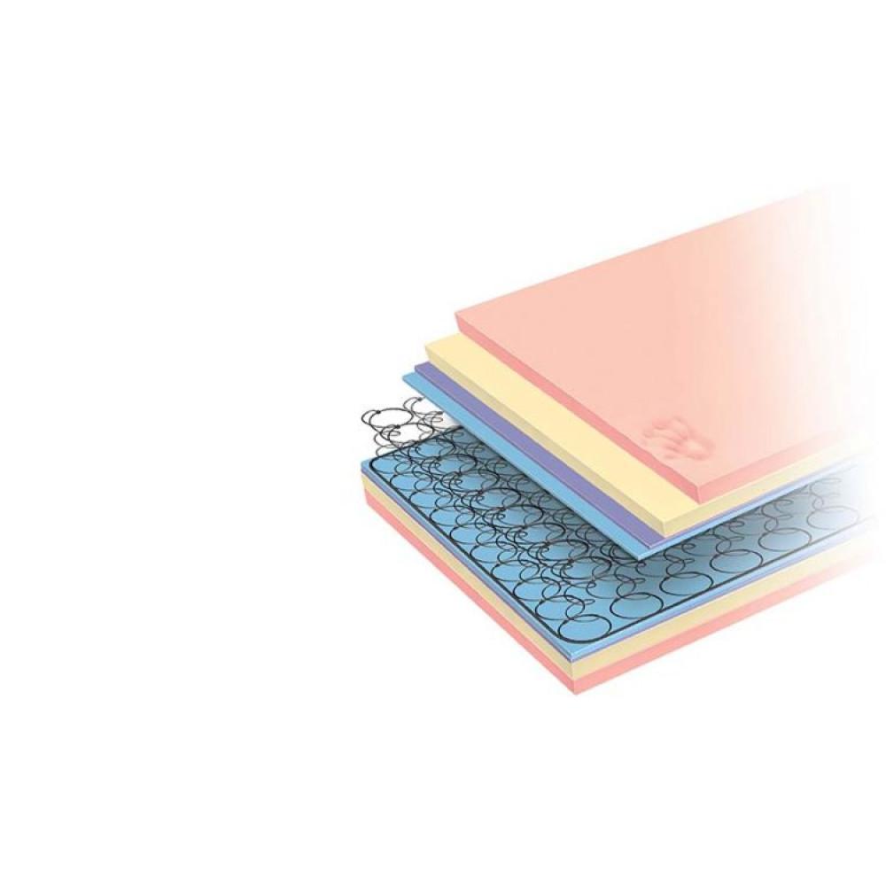 Στρώμα, Felia Memo από 82/190 , με αφρό μνήμης και ελατήρια Bonnell, Genomax