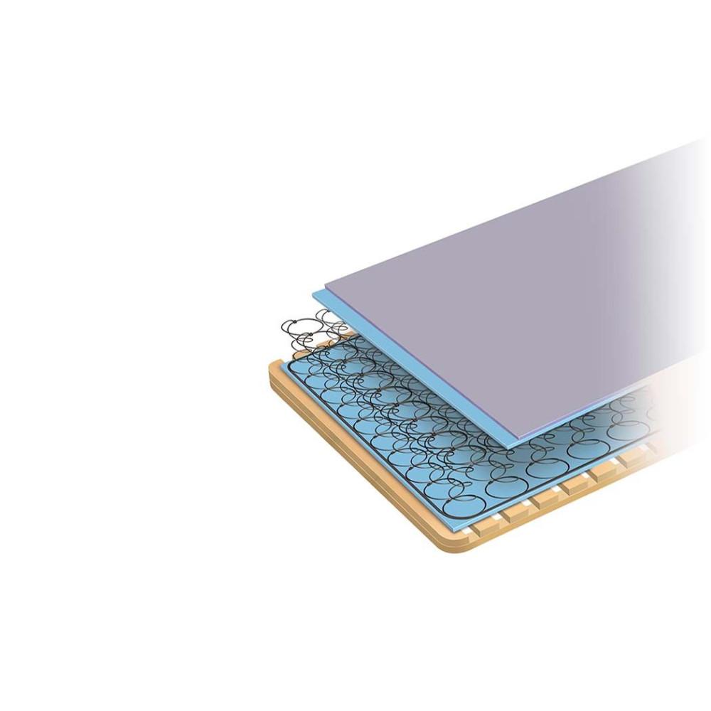 Στρώμα με ανατομικό τελάρο, Simo από 82/190, με ελατήρια, Genomax